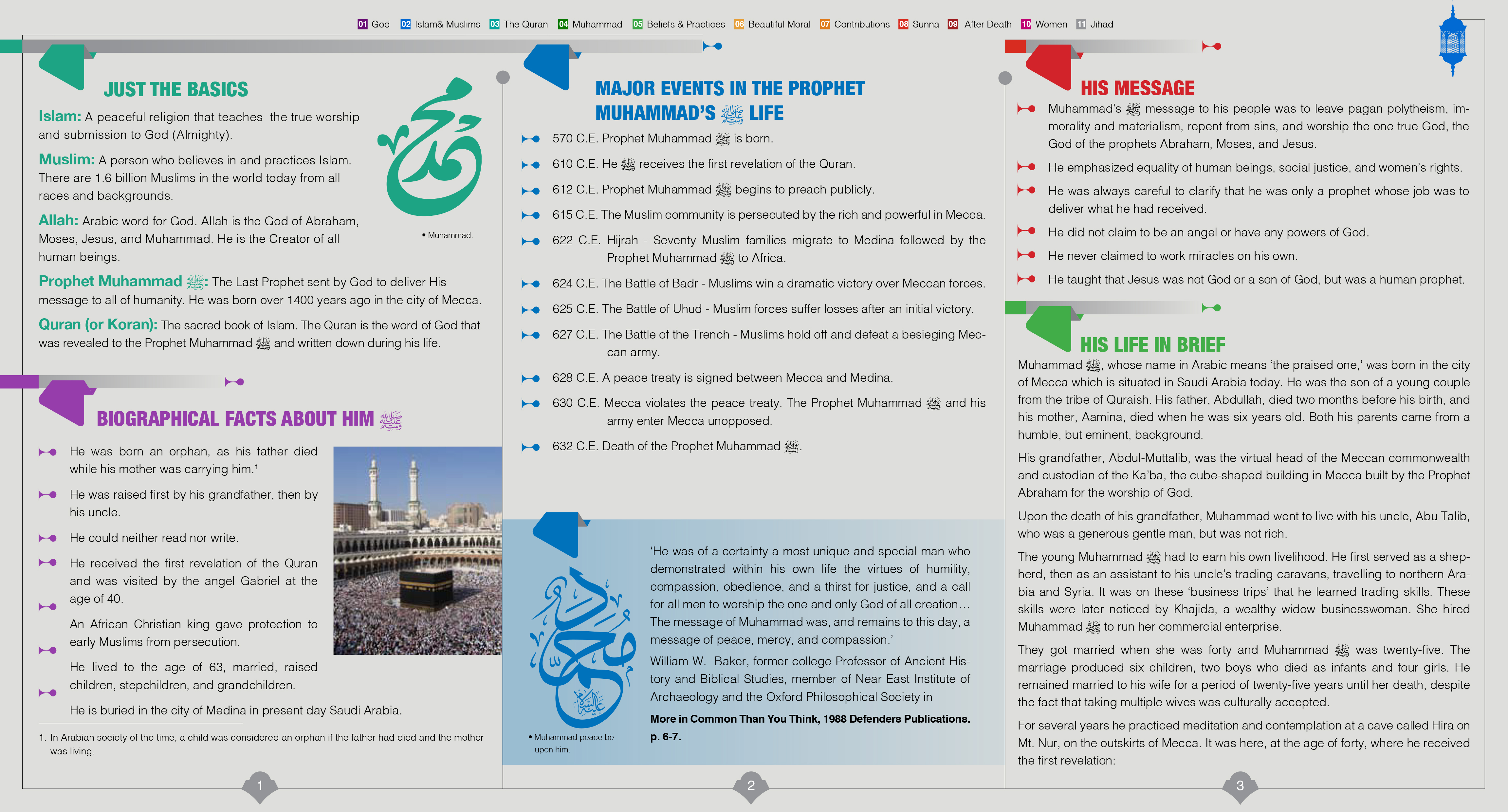 Major events in the prophet Muhammad life