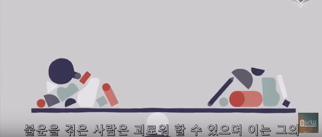 الصبر - باللغة الكورية